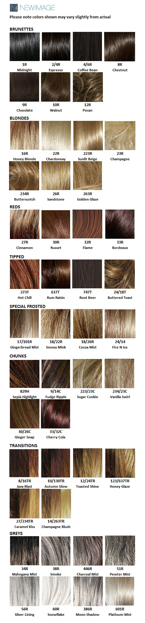 New Image Colour Chart