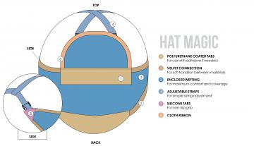 Hat Magic 16 by Jon Renau